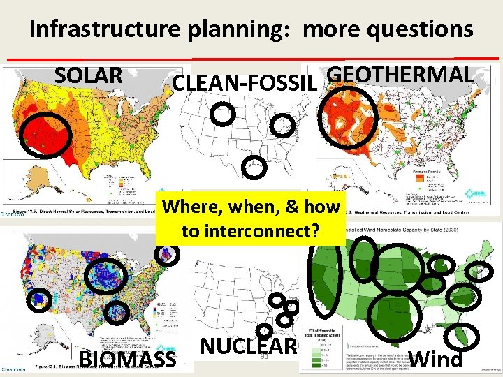 Infrastructure planning: more questions SOLAR CLEAN-FOSSIL GEOTHERMAL Where, when, & how to interconnect? BIOMASS