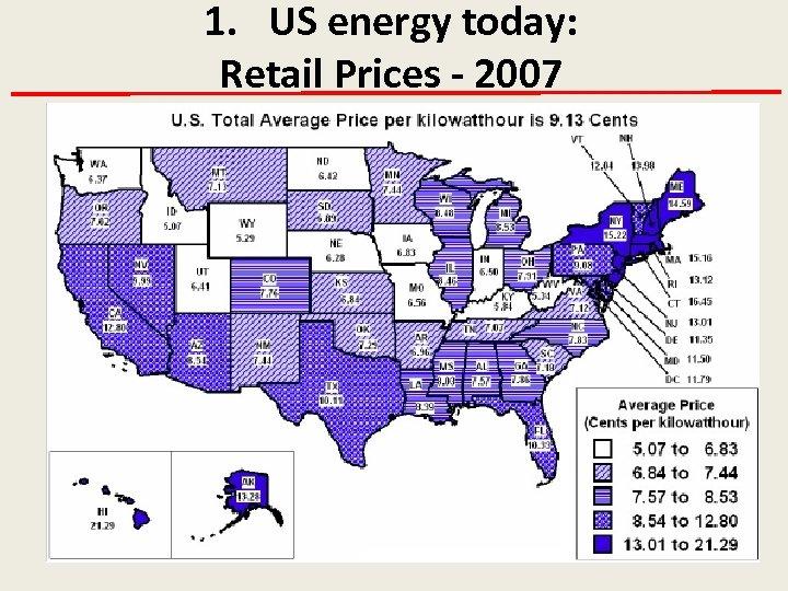 1. US energy today: Retail Prices - 2007 4