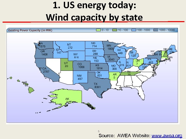 1. US energy today: Wind capacity by state 6 Source: AWEA Website: www. awea.