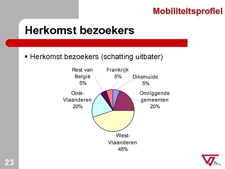 Mobiliteitsprofiel Herkomst bezoekers § Herkomst bezoekers (schatting uitbater) 23
