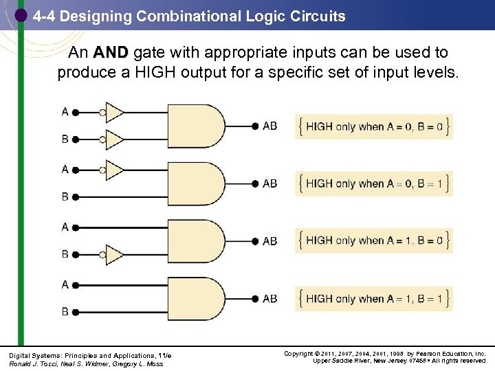4 -4 Designing Combinational Logic Circuits An AND gate with appropriate inputs can be