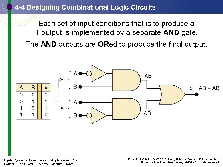4 -4 Designing Combinational Logic Circuits Each set of input conditions that is to