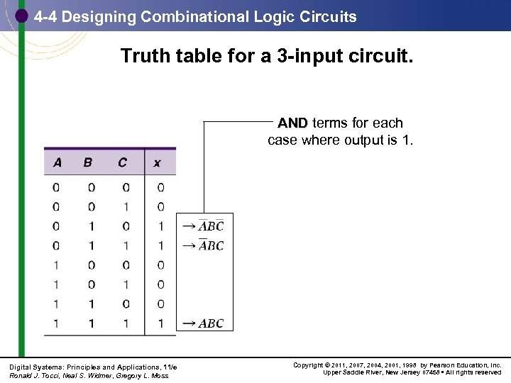 4 -4 Designing Combinational Logic Circuits Truth table for a 3 -input circuit. AND