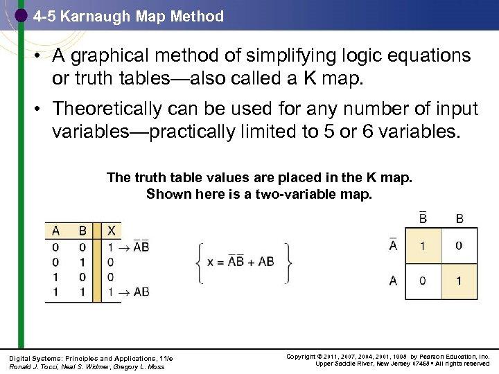 4 -5 Karnaugh Map Method • A graphical method of simplifying logic equations or