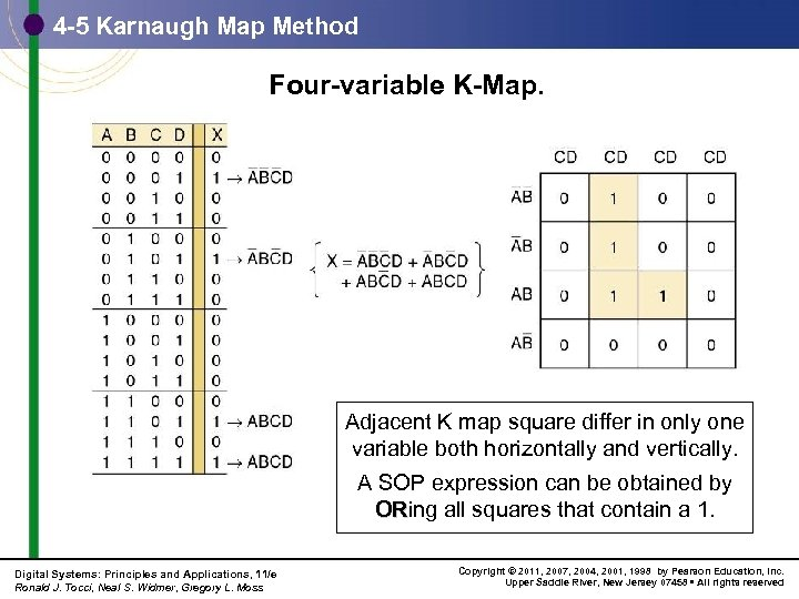 4 -5 Karnaugh Map Method Four-variable K-Map. Adjacent K map square differ in only