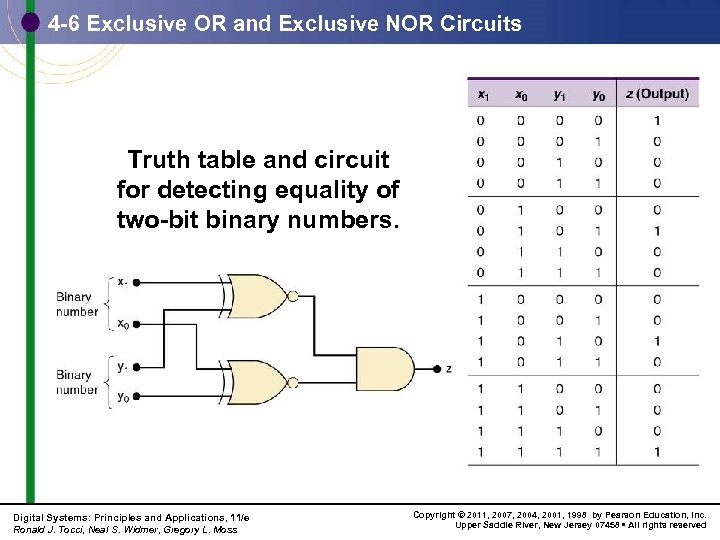 4 -6 Exclusive OR and Exclusive NOR Circuits Truth table and circuit for detecting