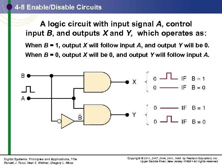 4 -8 Enable/Disable Circuits A logic circuit with input signal A, control input B,