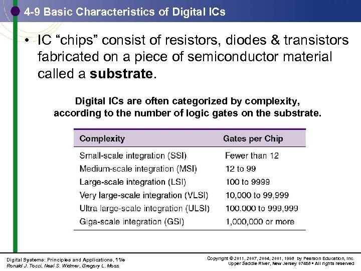 "4 -9 Basic Characteristics of Digital ICs • IC ""chips"" consist of resistors, diodes"
