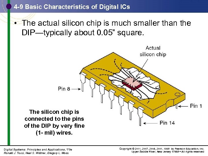 4 -9 Basic Characteristics of Digital ICs • The actual silicon chip is much