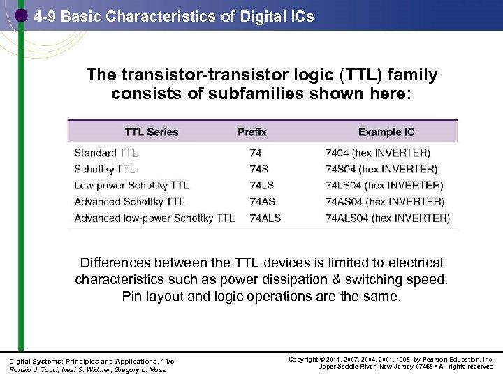 4 -9 Basic Characteristics of Digital ICs The transistor-transistor logic (TTL) family consists of