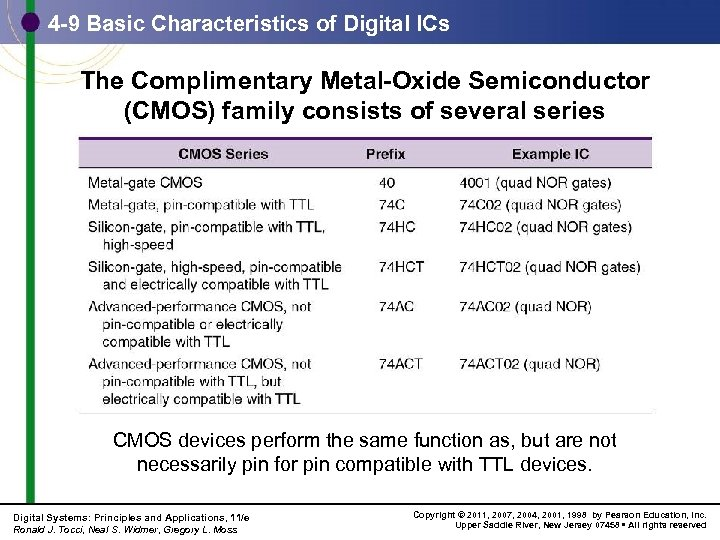 4 -9 Basic Characteristics of Digital ICs The Complimentary Metal-Oxide Semiconductor (CMOS) family consists