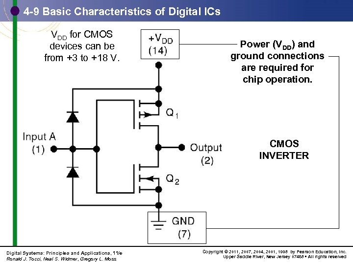 4 -9 Basic Characteristics of Digital ICs VDD for CMOS devices can be from