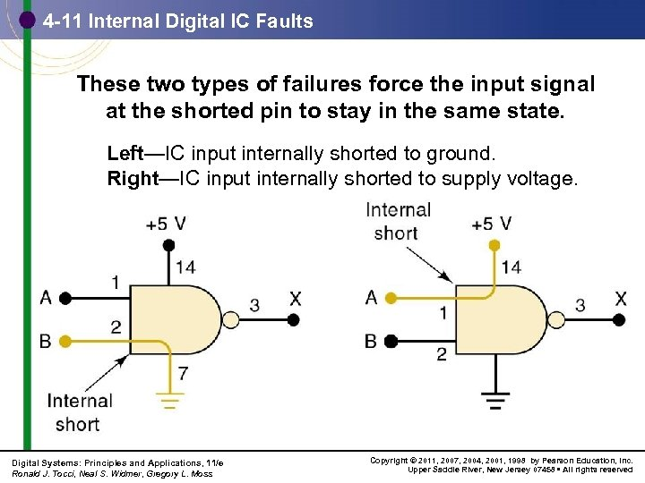 4 -11 Internal Digital IC Faults These two types of failures force the input