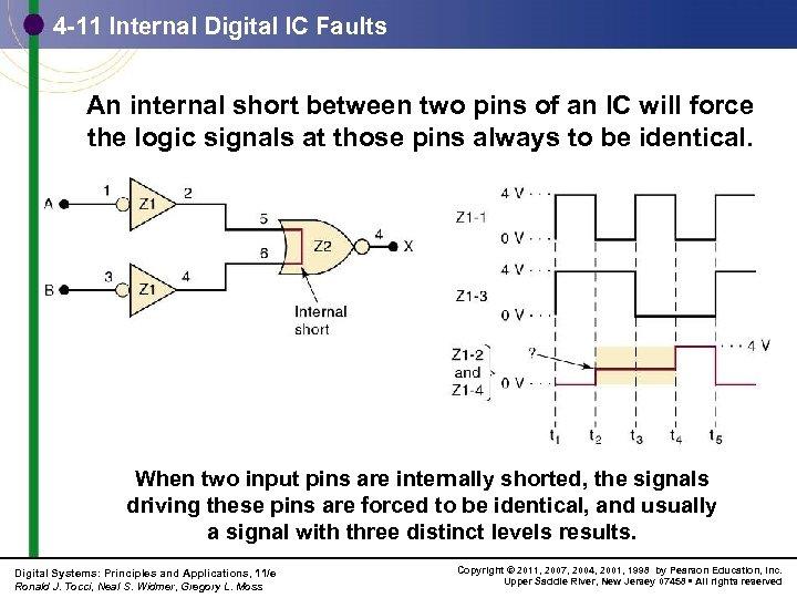 4 -11 Internal Digital IC Faults An internal short between two pins of an
