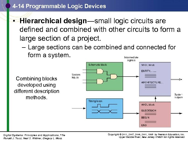 4 -14 Programmable Logic Devices • Hierarchical design—small logic circuits are defined and combined