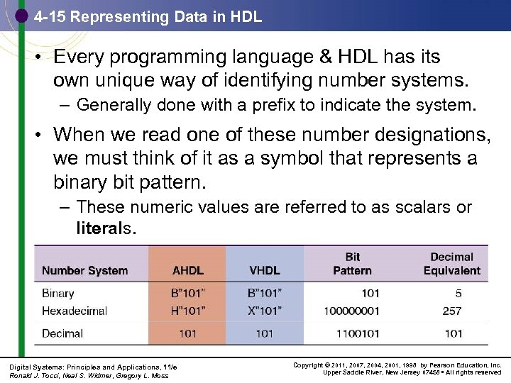 4 -15 Representing Data in HDL • Every programming language & HDL has its