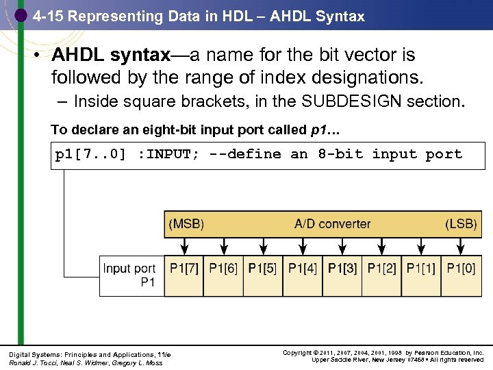 4 -15 Representing Data in HDL – AHDL Syntax • AHDL syntax—a name for