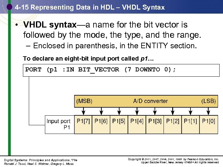 4 -15 Representing Data in HDL – VHDL Syntax • VHDL syntax—a name for