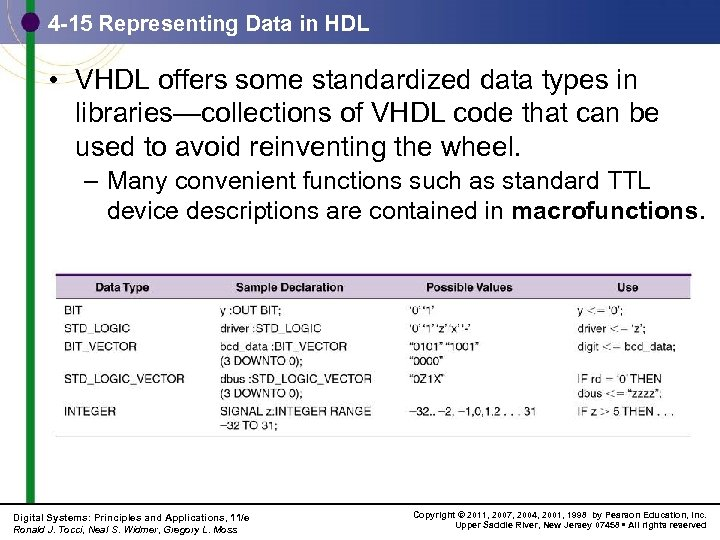 4 -15 Representing Data in HDL • VHDL offers some standardized data types in