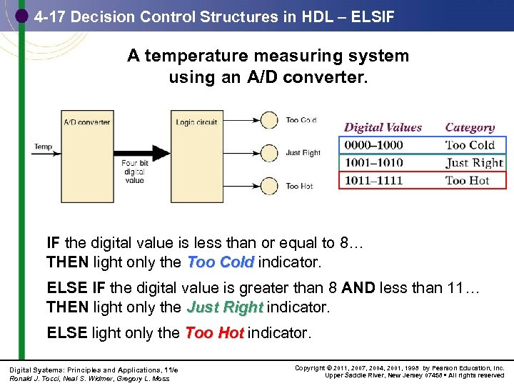 4 -17 Decision Control Structures in HDL – ELSIF A temperature measuring system using