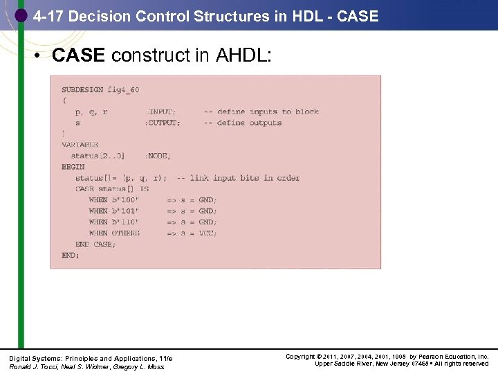 4 -17 Decision Control Structures in HDL - CASE • CASE construct in AHDL: