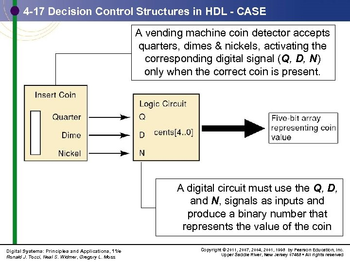 4 -17 Decision Control Structures in HDL - CASE A vending machine coin detector