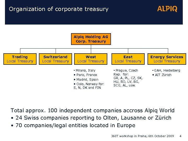 Organization of corporate treasury Alpiq Holding AG Corp. Treasury Trading Local Treasury Switzerland Local