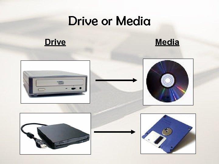 Drive or Media Drive Media