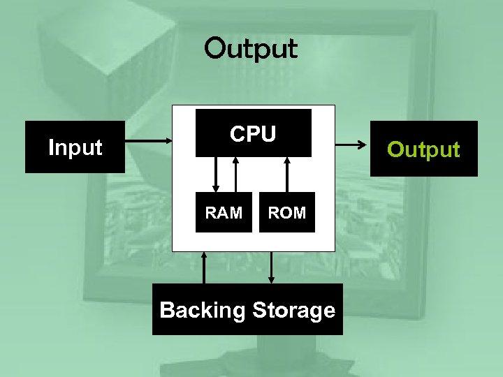 Output Input CPU RAM ROM Backing Storage Output