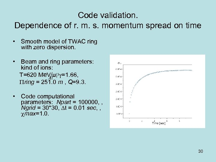 Code validation. Dependence of r. m. s. momentum spread on time • Smooth model