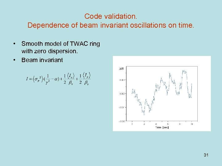 Code validation. Dependence of beam invariant oscillations on time. • Smooth model of TWAC