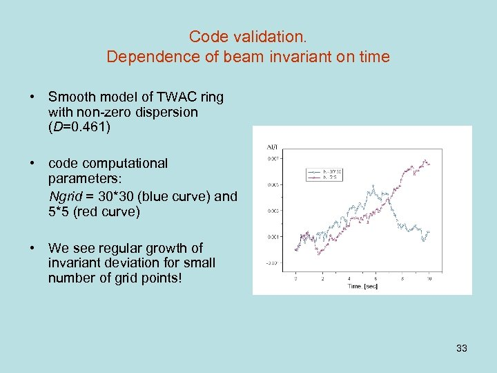 Code validation. Dependence of beam invariant on time • Smooth model of TWAC ring