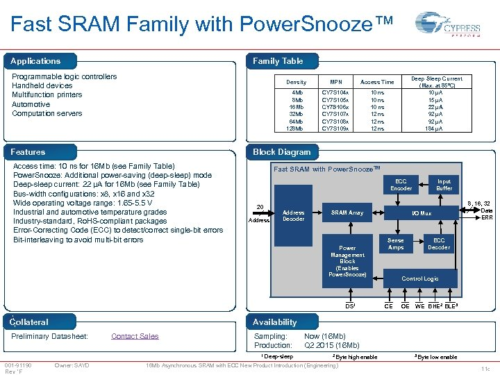 Fast SRAM Family with Power. Snooze™ Applications Family Table Programmable logic controllers Handheld devices