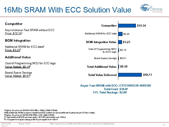 16 Mb SRAM With ECC Solution Value Competitor $15. 34 Competitor Asynchronous Fast SRAM