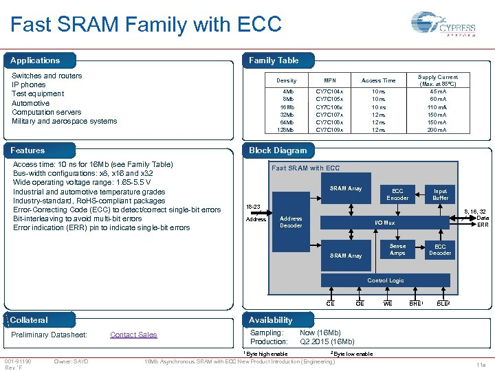 Fast SRAM Family with ECC Applications Family Table Switches and routers IP phones Test