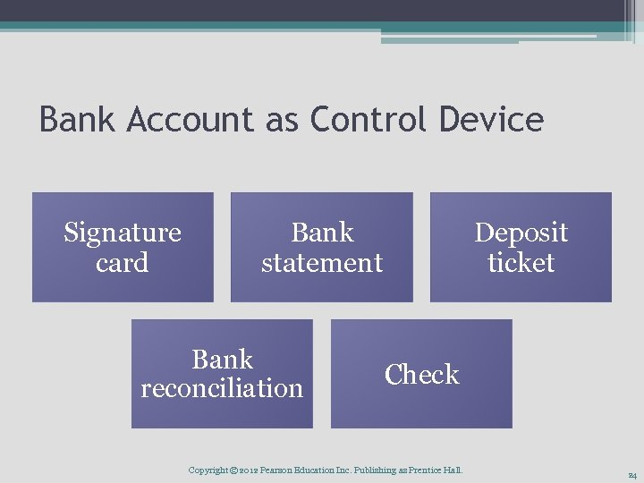 Bank Account as Control Device Signature card Bank statement Bank reconciliation Deposit ticket Check