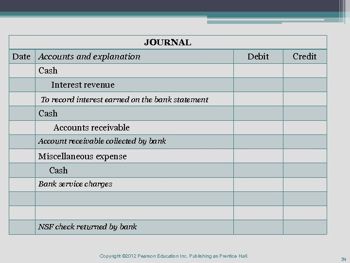JOURNAL Date Accounts and explanation Debit Credit Cash Interest revenue To record interest earned