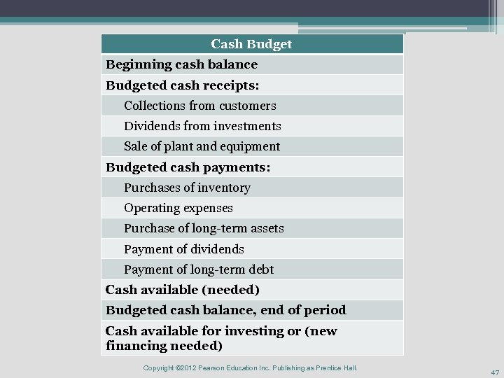 Cash Budget Beginning cash balance Budgeted cash receipts: Collections from customers Dividends from investments
