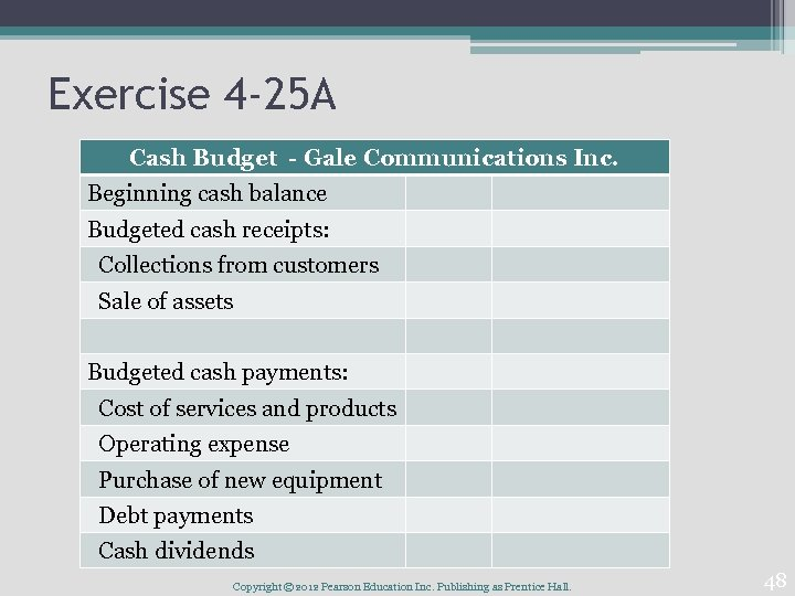 Exercise 4 -25 A Cash Budget - Gale Communications Inc. Beginning cash balance Budgeted