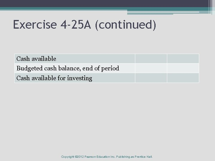 Exercise 4 -25 A (continued) Cash available Budgeted cash balance, end of period Cash