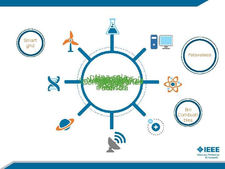 Smart grid Fotovolaico Una sola Dispositivos Y muchoy Energía Nanotecnología Semiconductores Biometría Comunicaciones Wireless