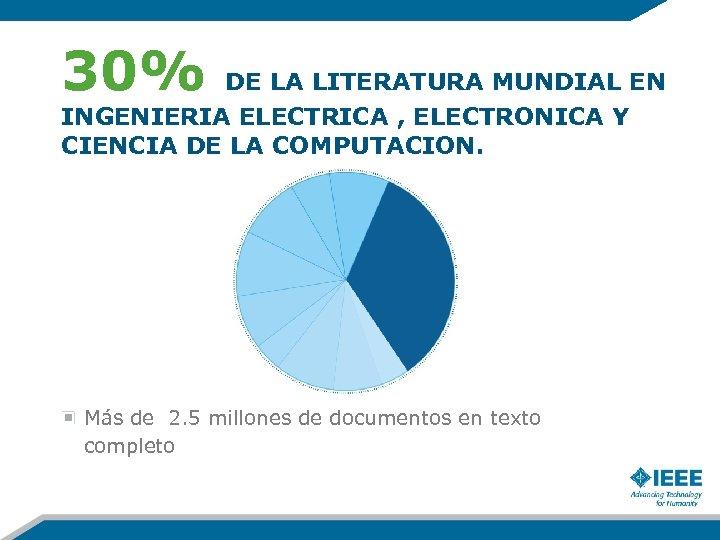 30% DE LA LITERATURA MUNDIAL EN INGENIERIA ELECTRICA , ELECTRONICA Y CIENCIA DE LA