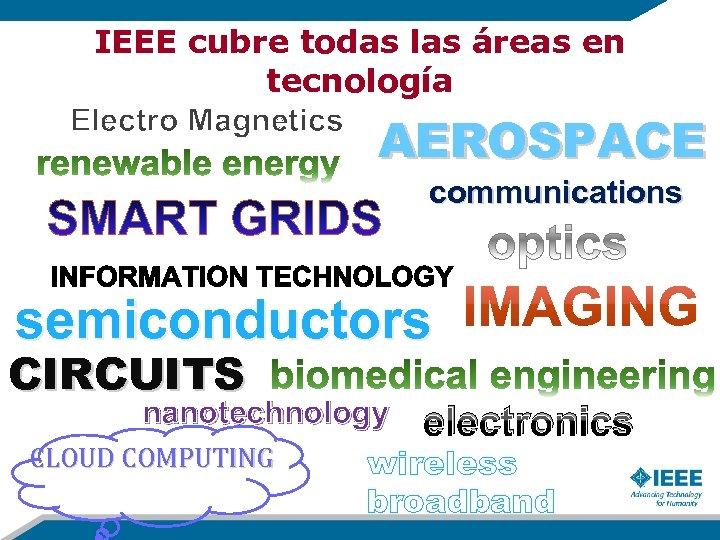 IEEE cubre todas las áreas en tecnología Electro Magnetics AEROSPACE communications semiconductors CIRCUITS nanotechnology