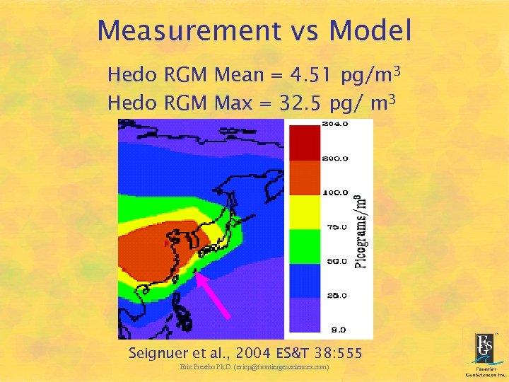 Measurement vs Model Hedo RGM Mean = 4. 51 pg/m 3 Hedo RGM Max