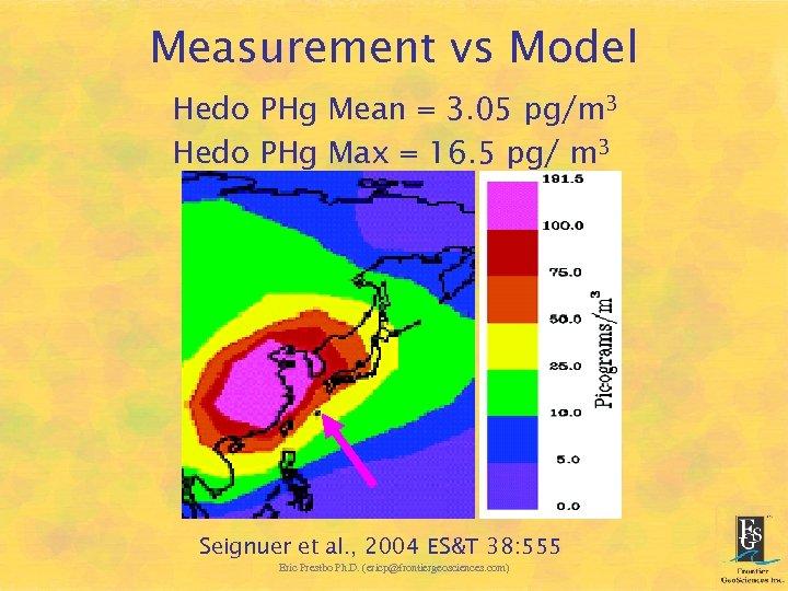 Measurement vs Model Hedo PHg Mean = 3. 05 pg/m 3 Hedo PHg Max
