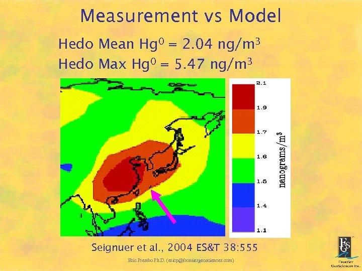 Measurement vs Model Hedo Mean Hg 0 = 2. 04 ng/m 3 Hedo Max