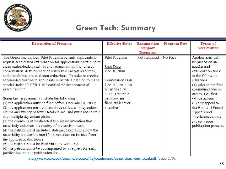 Green Tech: Summary http: //www. uspto. gov/patents/process/file/accelerated/comp_chart_dom_accel. pdf (page 2/5). 38