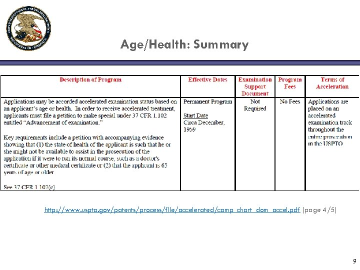 Age/Health: Summary http: //www. uspto. gov/patents/process/file/accelerated/comp_chart_dom_accel. pdf (page 4/5) 9