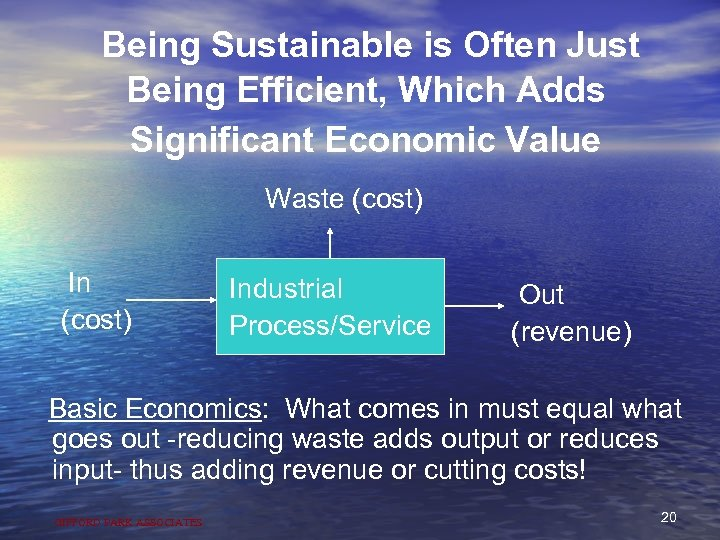 Being Sustainable is Often Just Being Efficient, Which Adds Significant Economic Value Waste (cost)