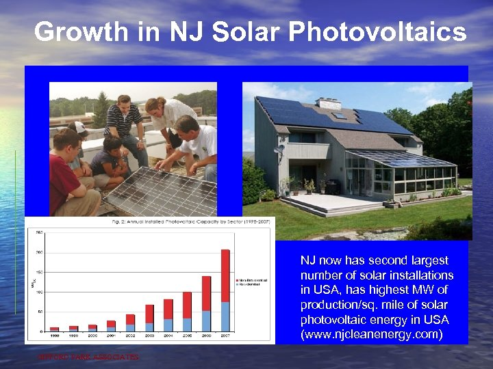 Growth in NJ Solar Photovoltaics NJ now has second largest number of solar installations